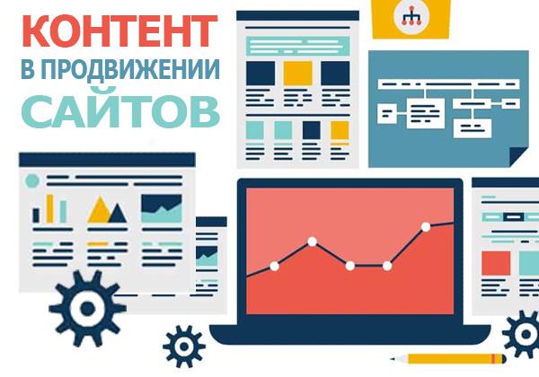 Контент для продвижения в поисковых системах
